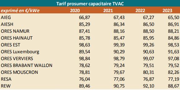 tarif prosumer capacitaire